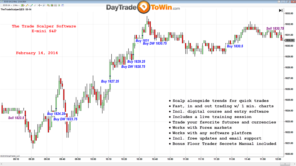 Best fx broker scalping