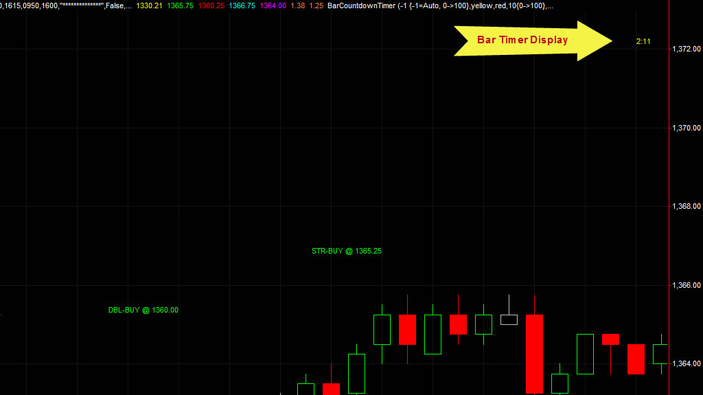 Day trading software free download