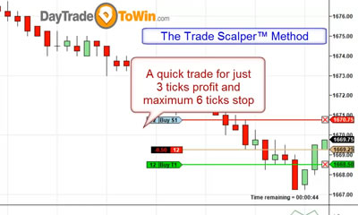 Forex price action scalping bob volman ebook download