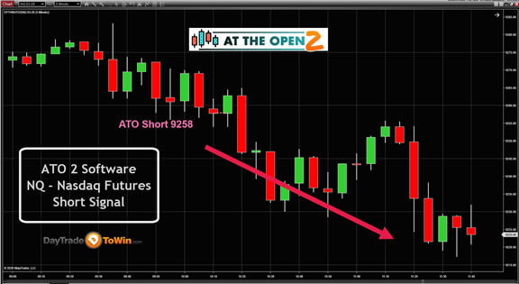 ATO 2 With Nasdaq Futures (NQ) Chart