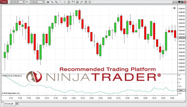 NinjaTrader 8 Download