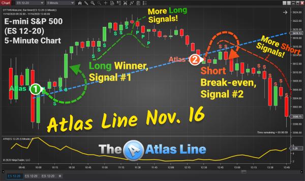 Atlas Line signal review, Nov. 16