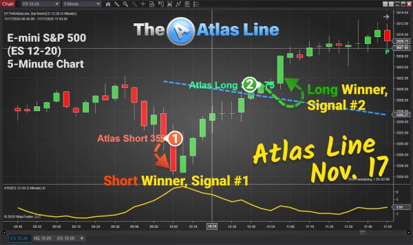 Atlas Line signal review, Nov. 17