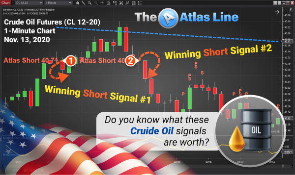 Crude oil trading system
