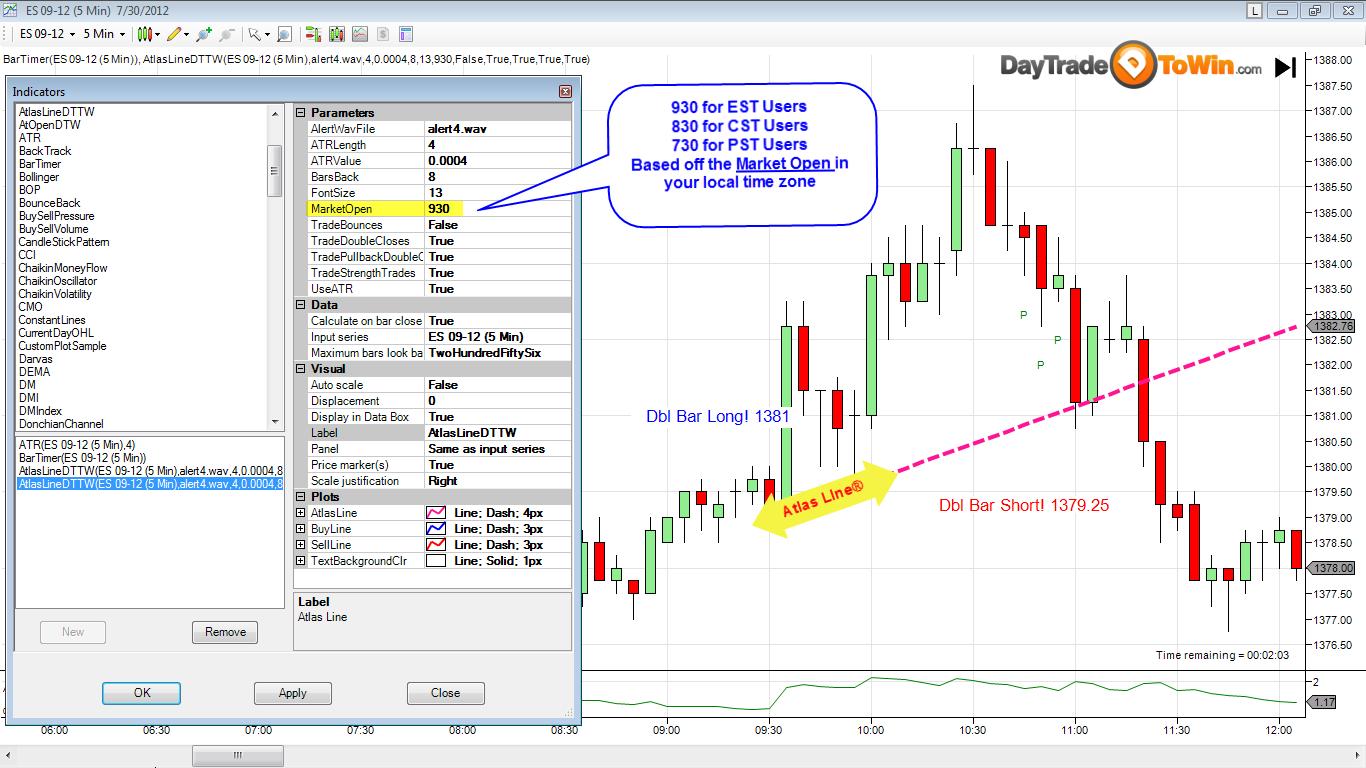 Forex market time zone converter