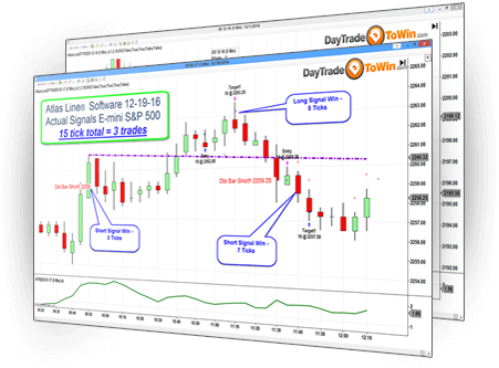 Atlas Line – Automated Trading Signal Software